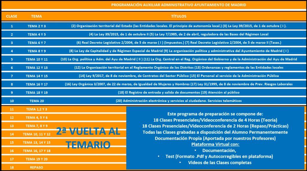 Programa-oposiciones-ayto-madrid
